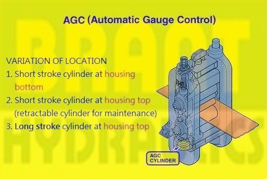 agc cylinder info