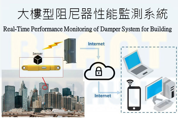 Real-Time Performance Monitoring of Damper System for Building